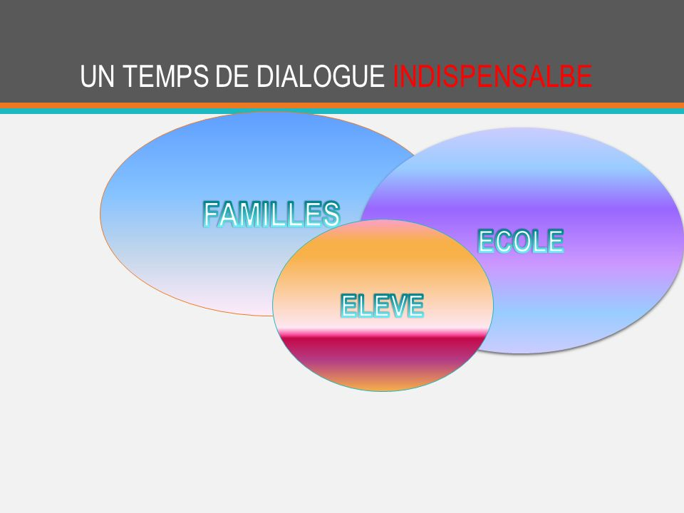 UN TEMPS DE DIALOGUE INDISPENSALBE