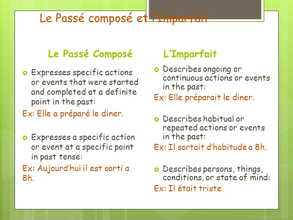 Le Passé compos é et lImparfait Le Passé Composé Expresses specific actions or events that were started and completed at a definite point in the past: Ex: Elle a préparé le diner.