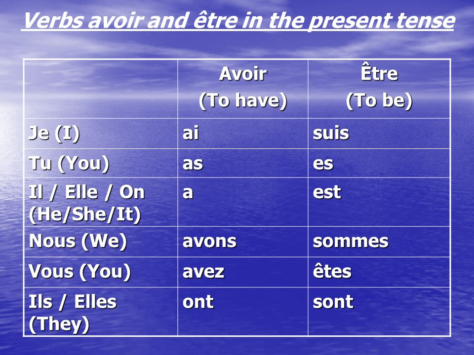 Verbs avoir and être in the present tenseAvoir (To have) Être (To be) Je (I) aisuis Tu (You) ases Il / Elle / On (He/She/It) aest Nous (We) avonssommes Vous (You) avezêtes Ils / Elles (They) ontsont