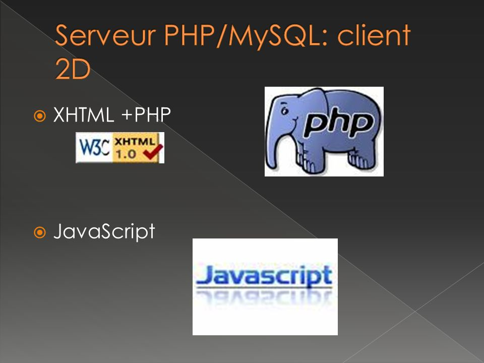 XHTML +PHP JavaScript
