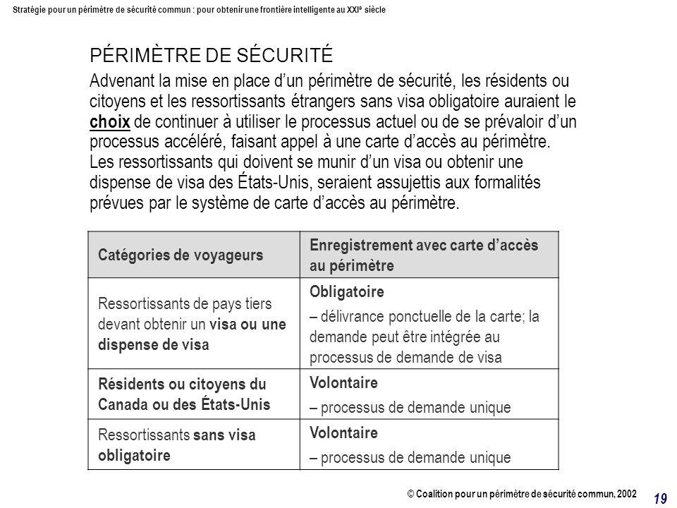 citoyen americain voyage en europe sans visa