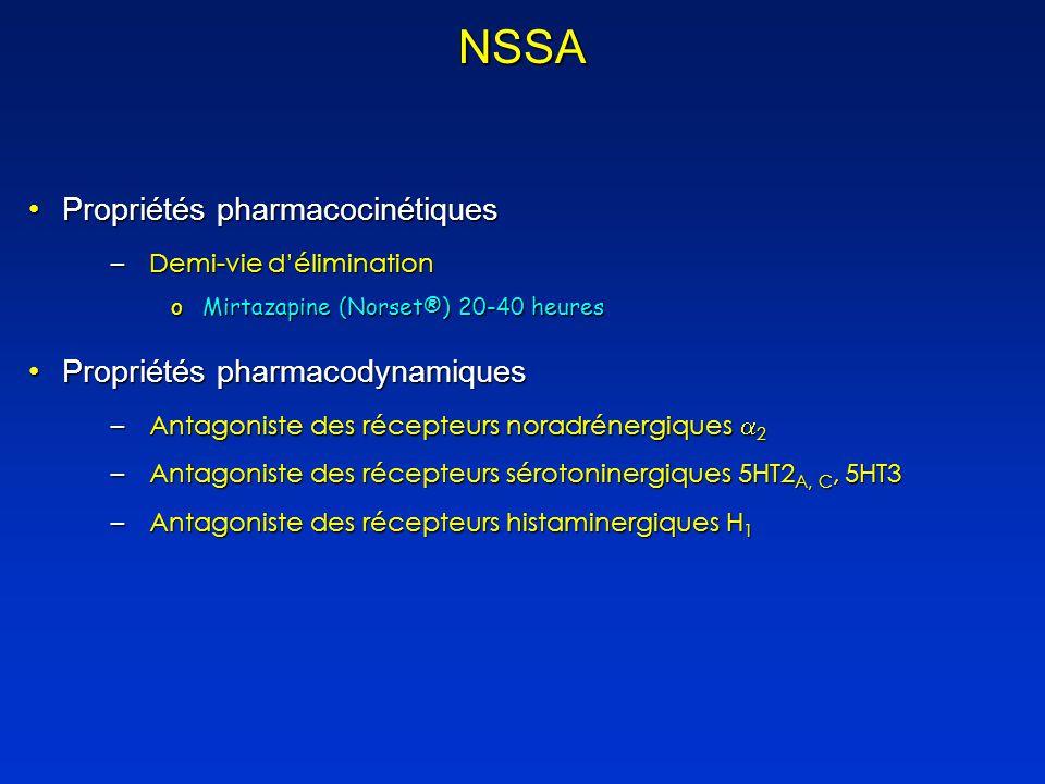 prescription evista