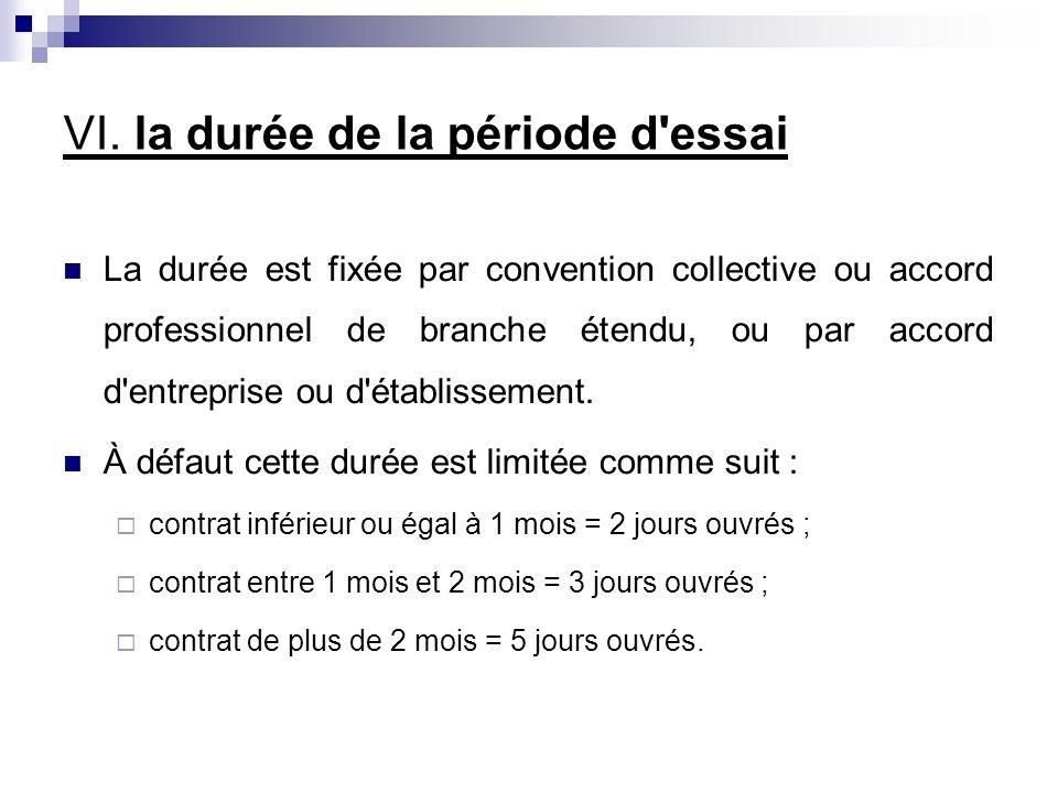 Les Differents Contrats De Travail Plan Le Cdd Introduction I Cas