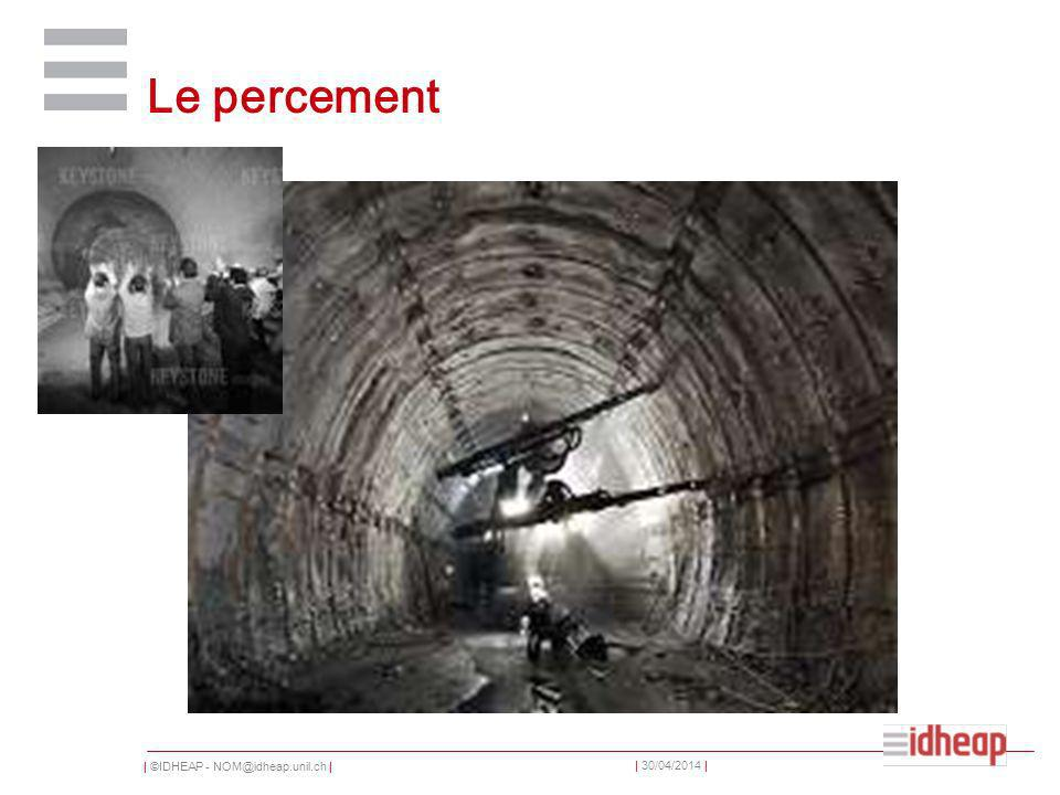 | ©IDHEAP - | | 30/04/2014 | Le percement