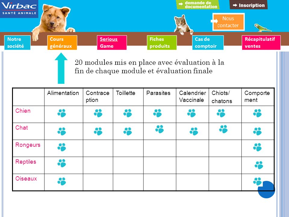 Vaccin Chiot Calendrier.L E Pharmacien D Officine Une Cible A Part Du E