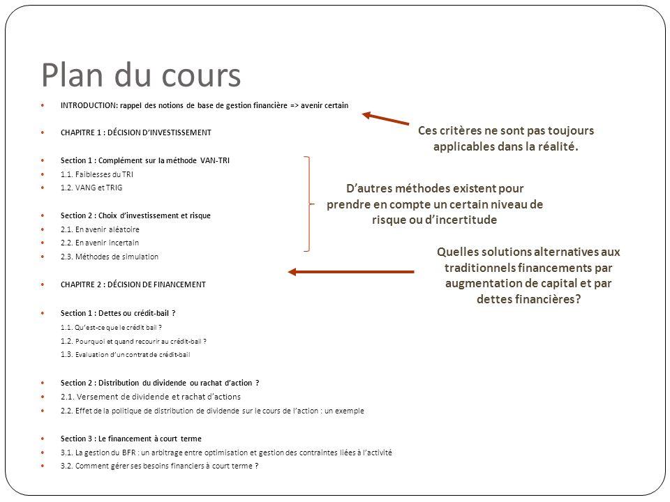 Investissements Finances Par Credit Bail Immobilier Groupe Sister