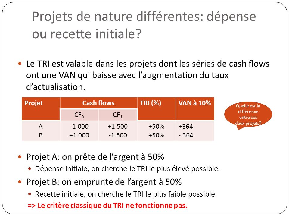 Decisions Financieres Master 2 Finance Objectif Et Deroulement Du