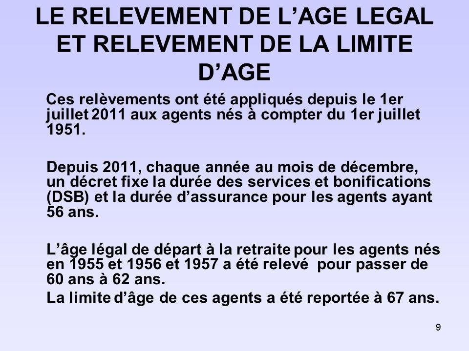 1 Sommaire Sites Conditions Pour Obtenir Une Pension Affiliation