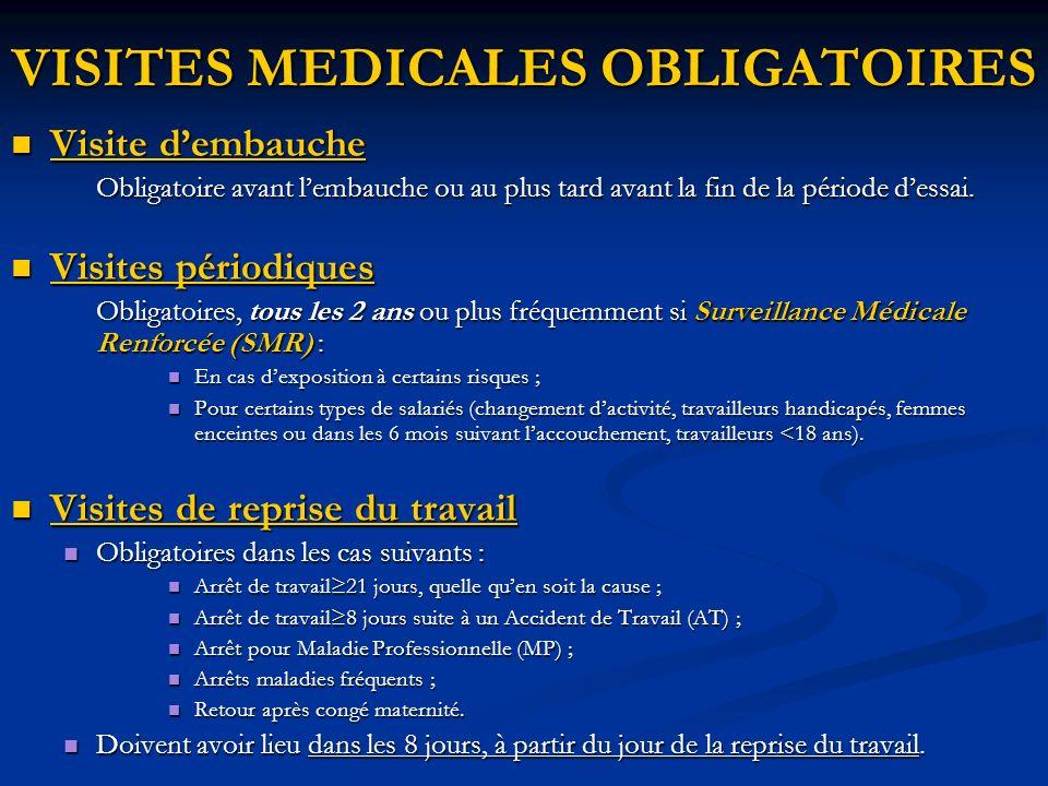 visite medical obligatoire