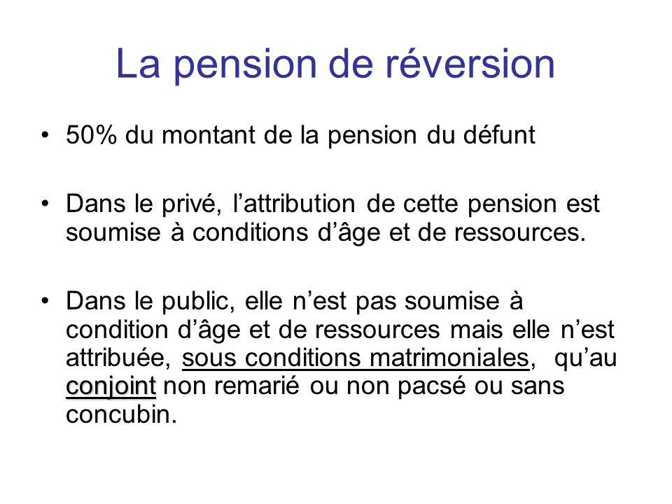 Les Enjeux De La Reforme Des Retraites Le Droit A L Information Sur