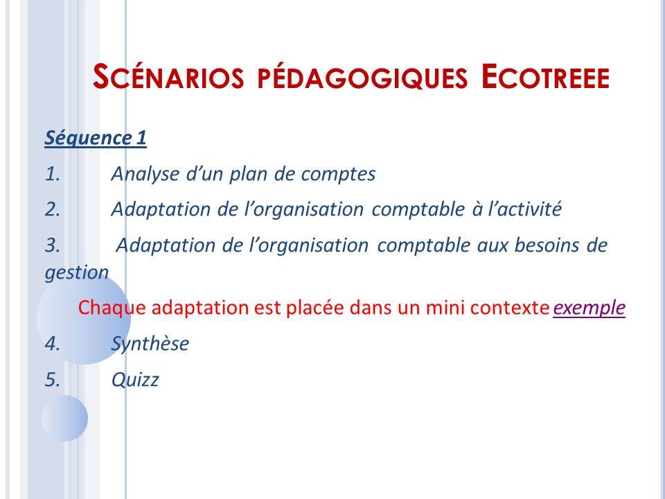3a2e7c1b958fbd S CÉNARIOS PÉDAGOGIQUES ECOTREEE Un contexte unique - 3 séquences ...