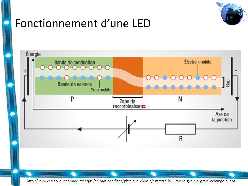 Introduction Bleue Physique 2014La Prix De Led Plan Nobel 8PvwymNn0O