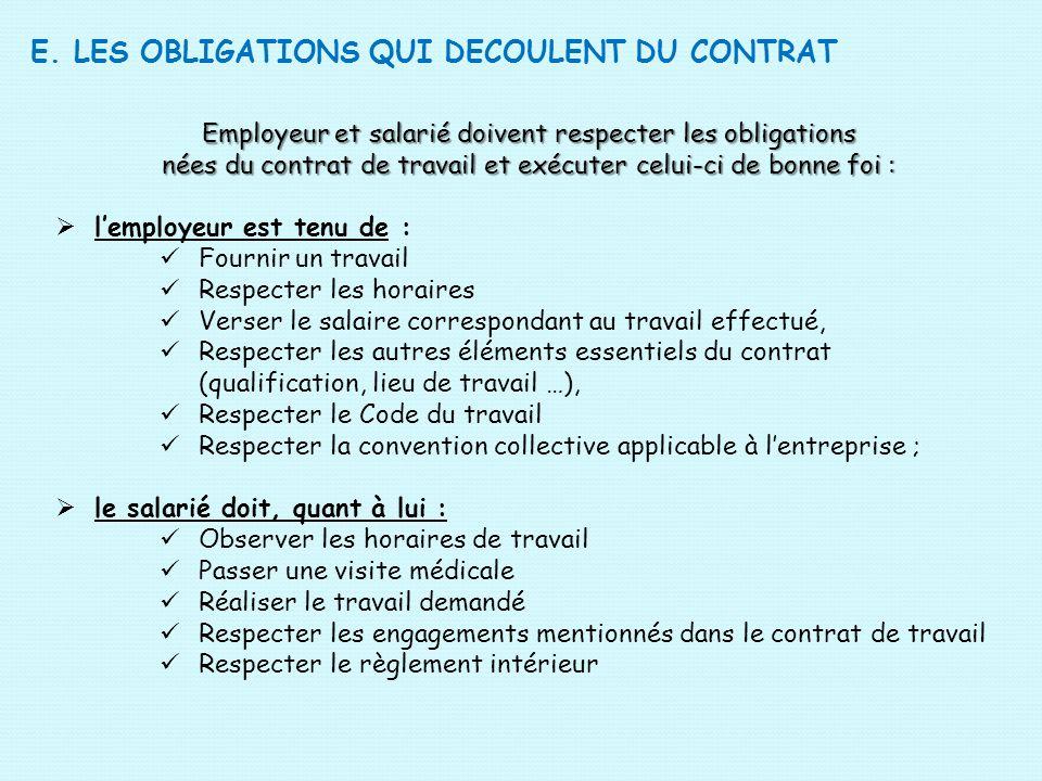 Les Contrats De Travail Partie 3 Les Relations Sociales Dans Les