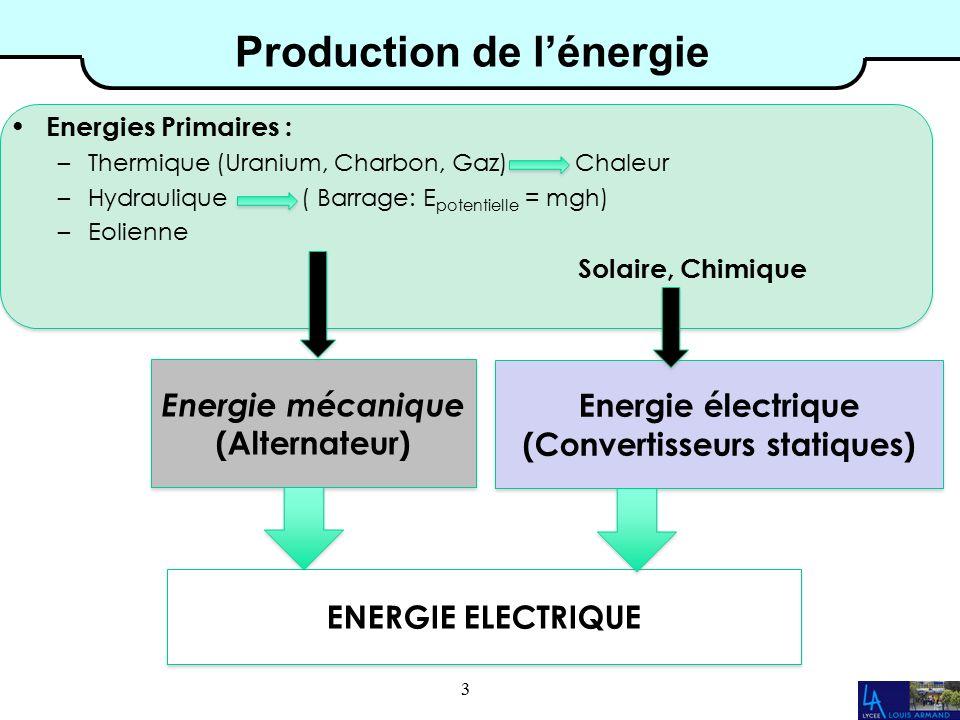 production autonome d électricité