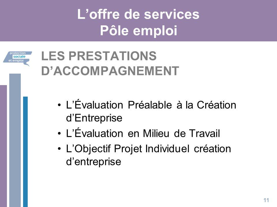 10h45 Micro Conference Demandeurs D Emploi Et Createurs D