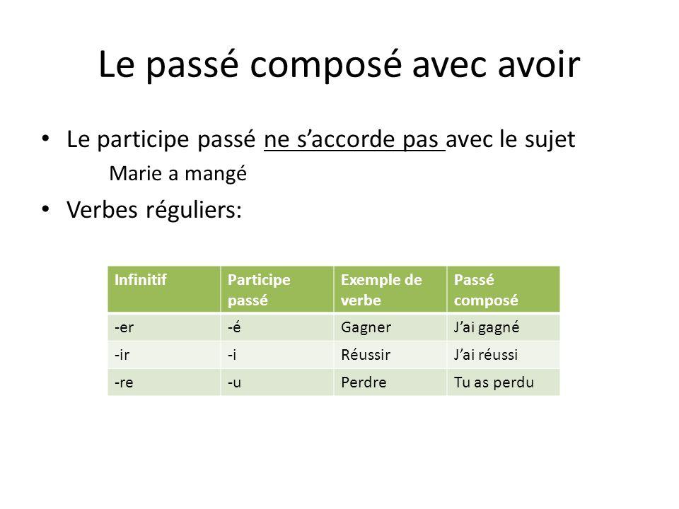 Passé composé - Passé composé z czasownikiem avoir 2 - Francuski przy kawie