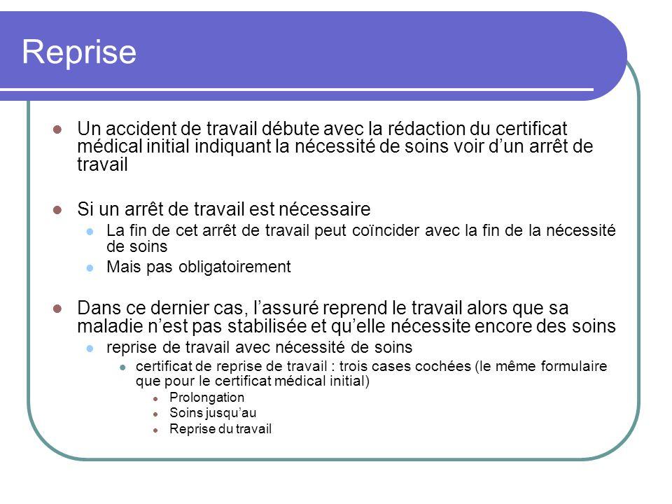 Accidents Du Travail Dr Coullaud Nicolas Diaporama Dr Capitaine
