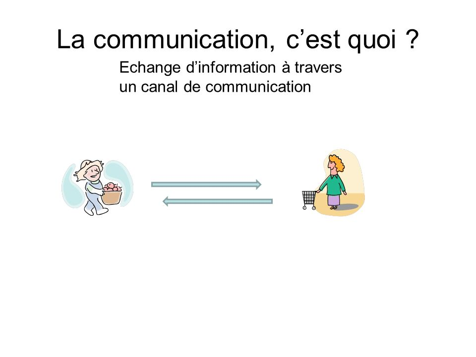 Politique De Distribution Communication Elements Determinant La