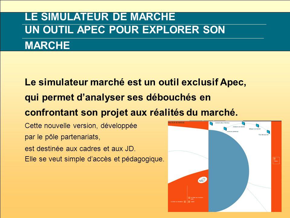 Le Simulateur De Marche Un Outil Apec Pour Explorer Son Marche Le