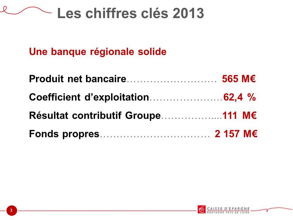 Caisse D Epargne Banque Regionale Qui Finance L Economie Locale