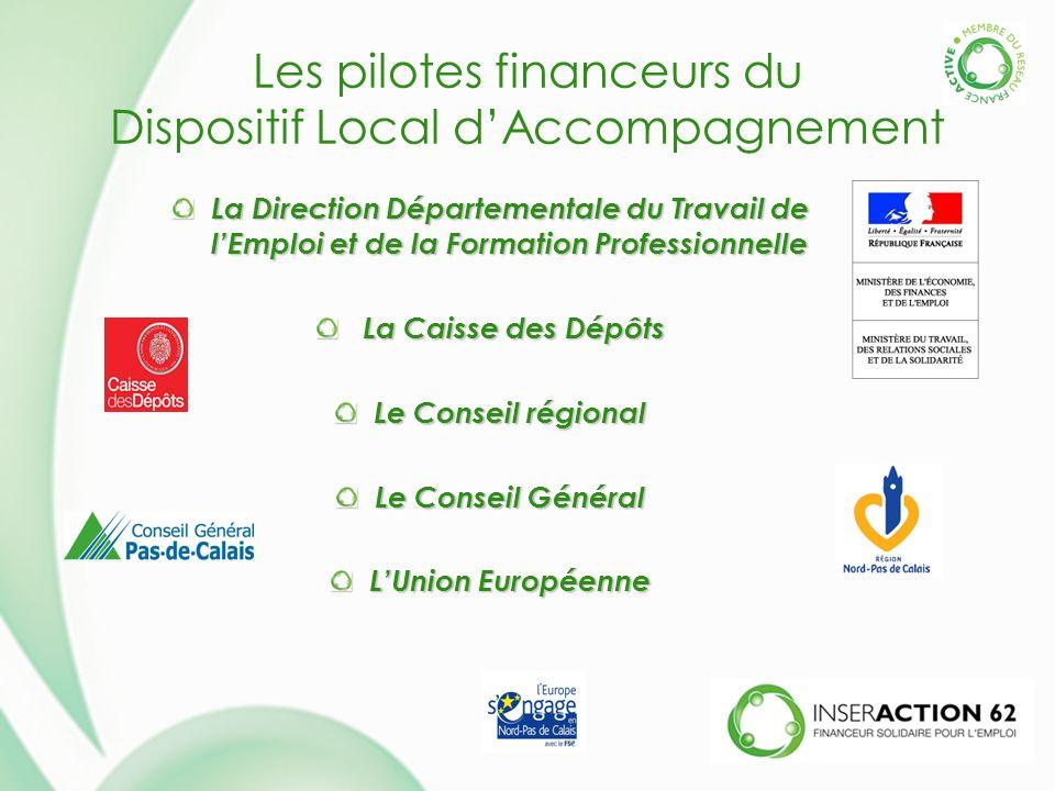 Action 62 Presentation Des Outils D Inser Action 62 Au Benefice Des