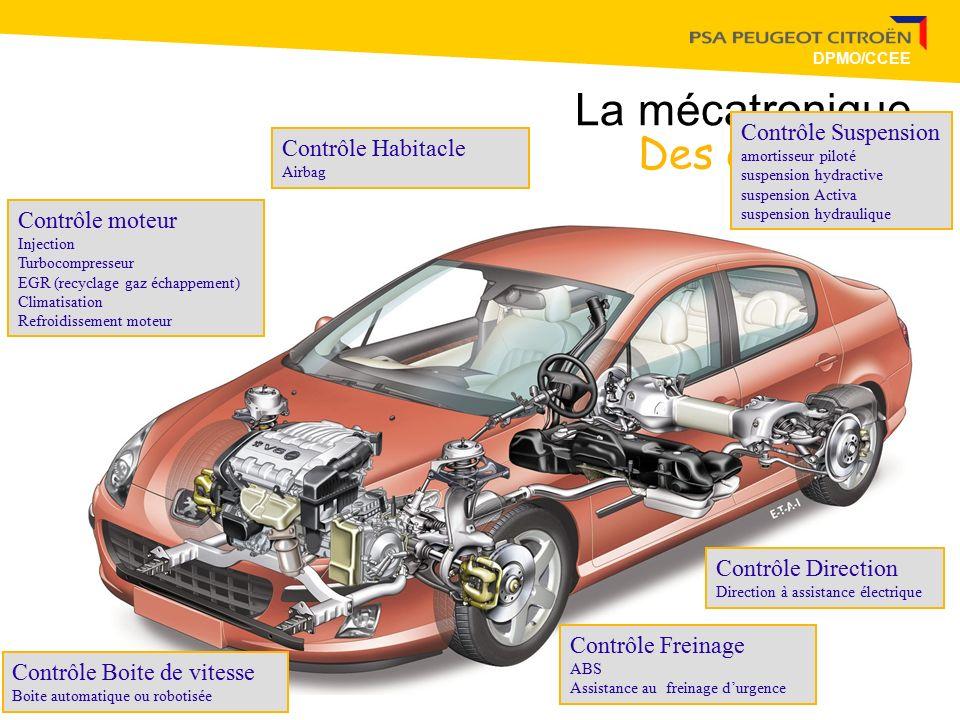 """Résultat de recherche d'images pour """"mécatronique automobile"""""""