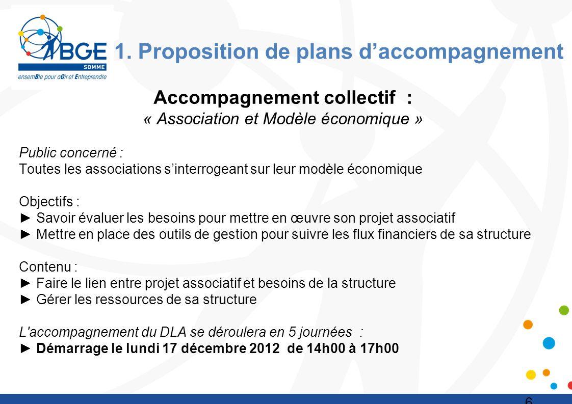 Conseil Departemental Du 14 Decembre Proposition De Plans D