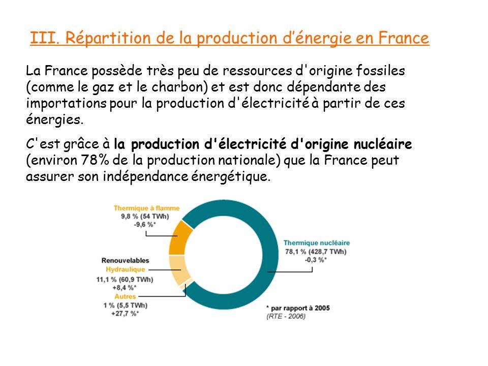 part nucléaire electricite france