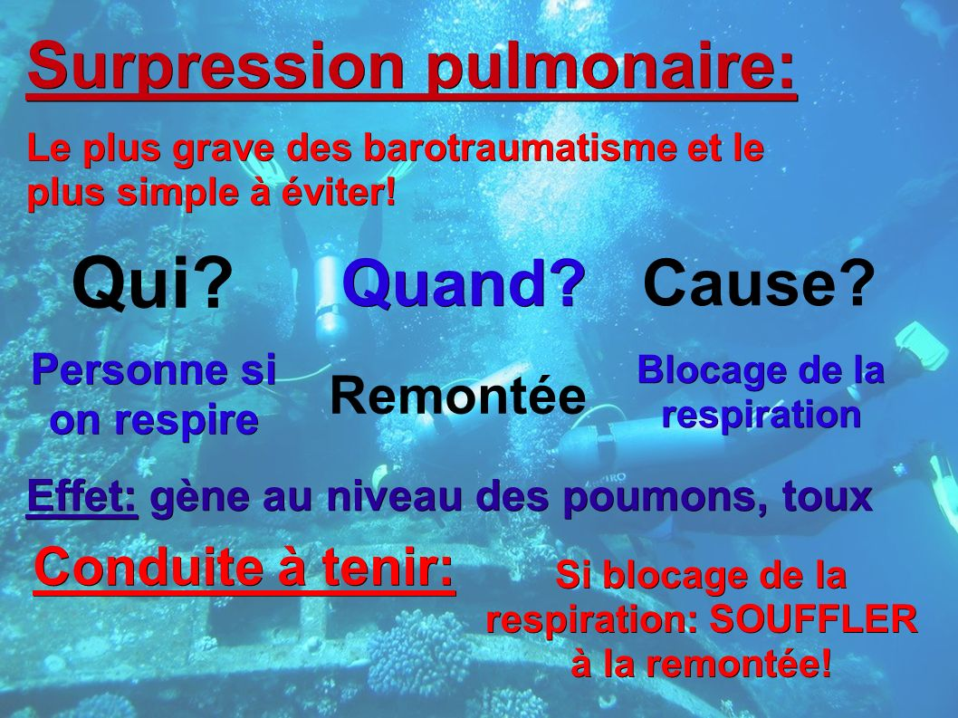 Surpression pulmonaire: Qui. Quand Cause.