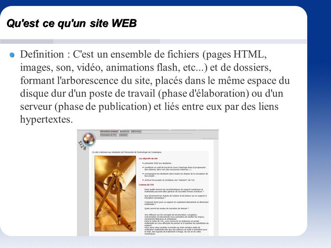 Site Quest Ce Qu Secretstoeating