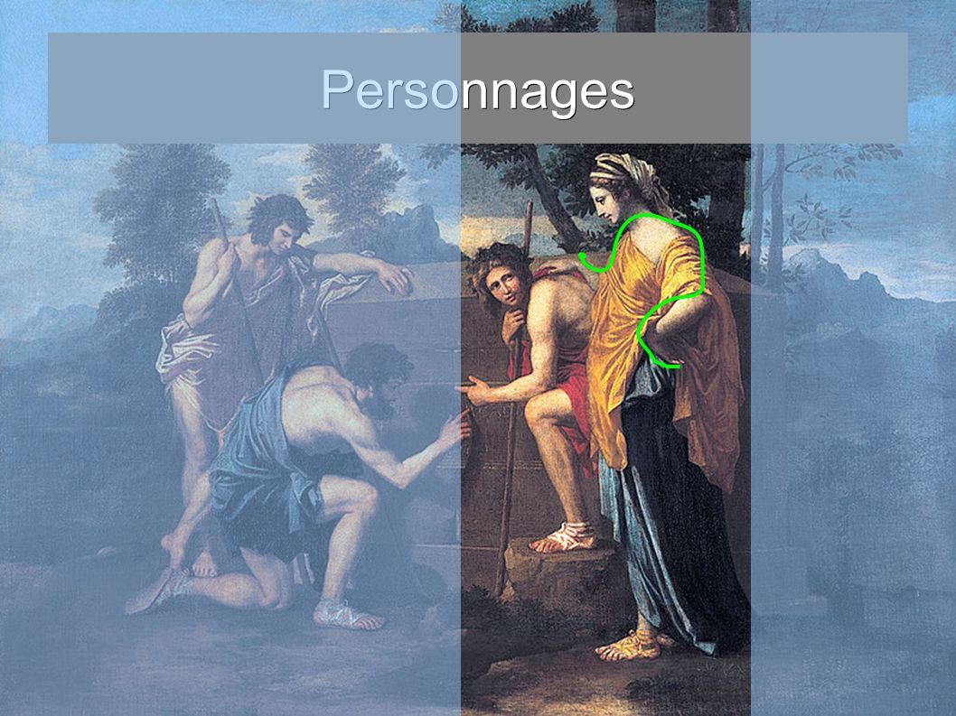 Personnages