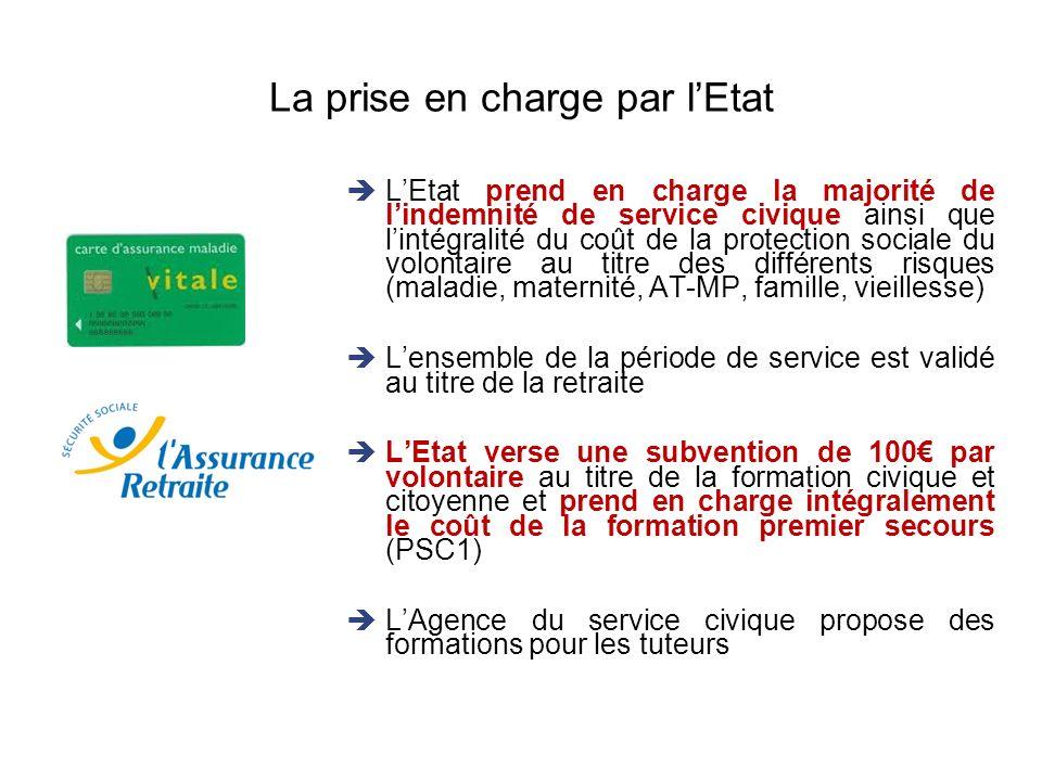 L Accueil De Volontaires En Service Civique Champ De La Sante Champ