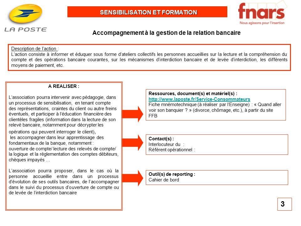 Catalogue Des Actions Fnars La Poste Fnars La Poste Novembre Ppt