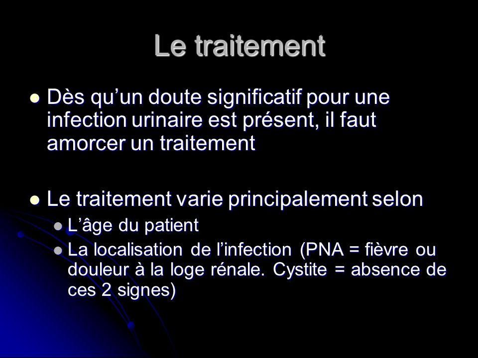 fièvre et infection urinaire