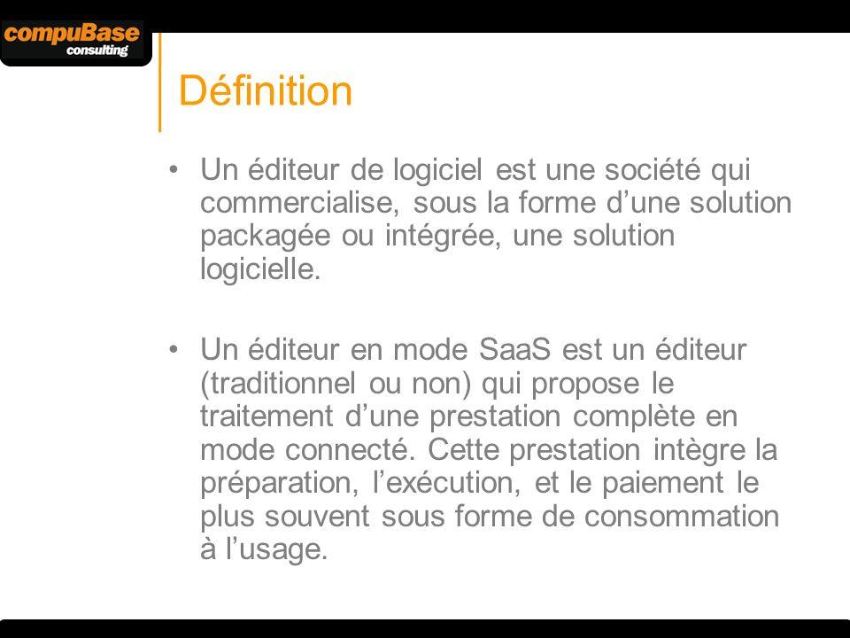 Definition Un Editeur De Logiciel Est Une Societe Qui