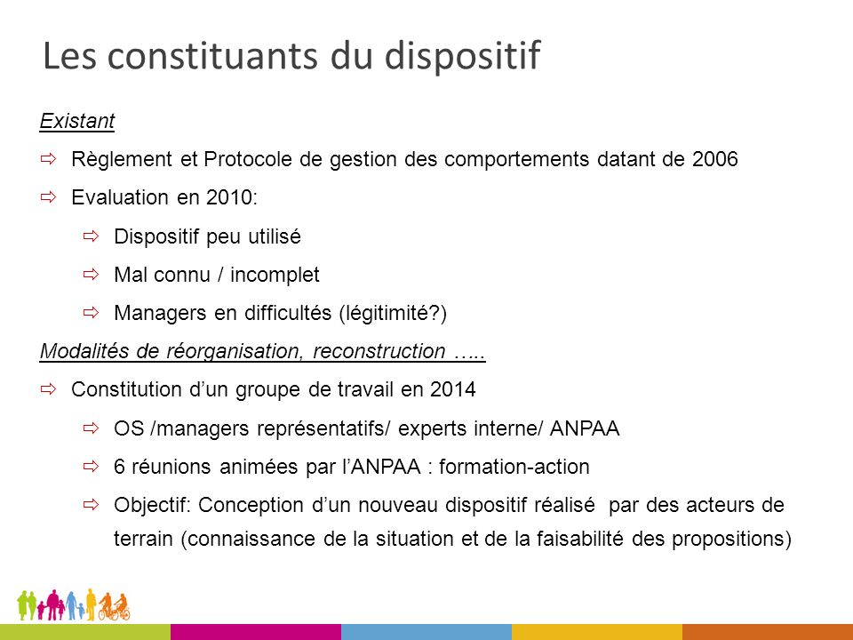 Managers datant