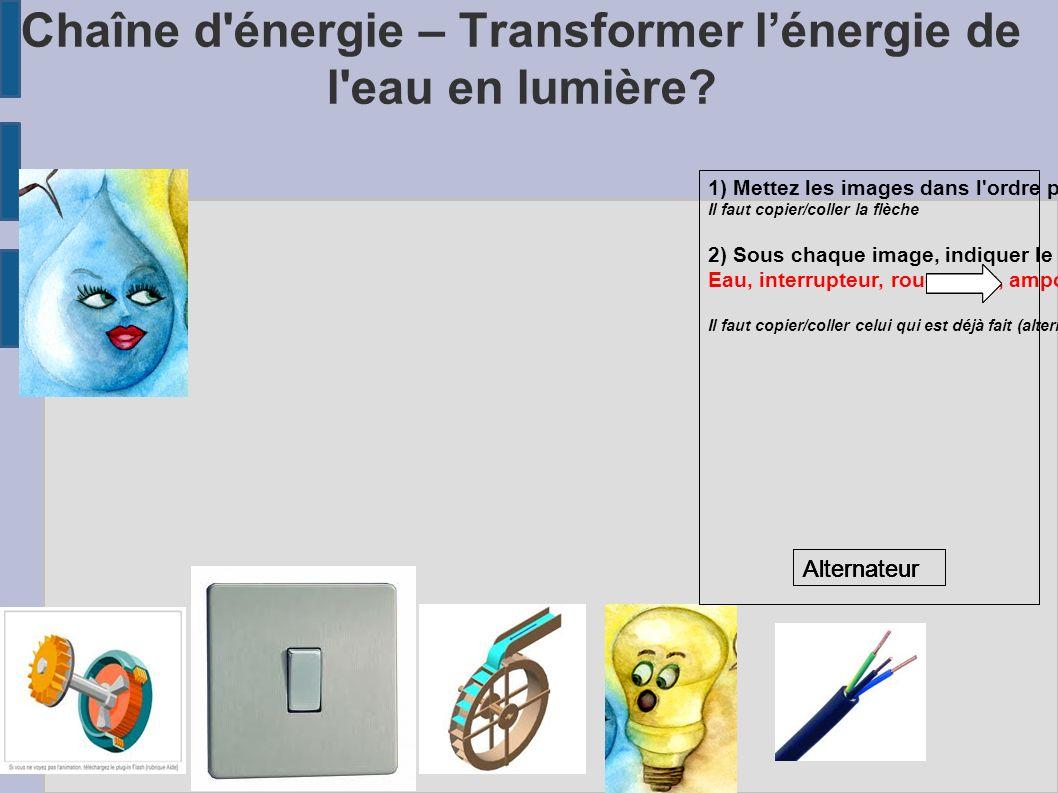 L'énergie De L'eau Elle Comment LumièrePpt Peut Allumer La iZPkOuX