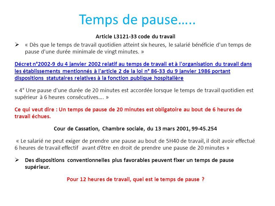 12h A L Hopital Quelle Sont Les Regles De Droit Temps De