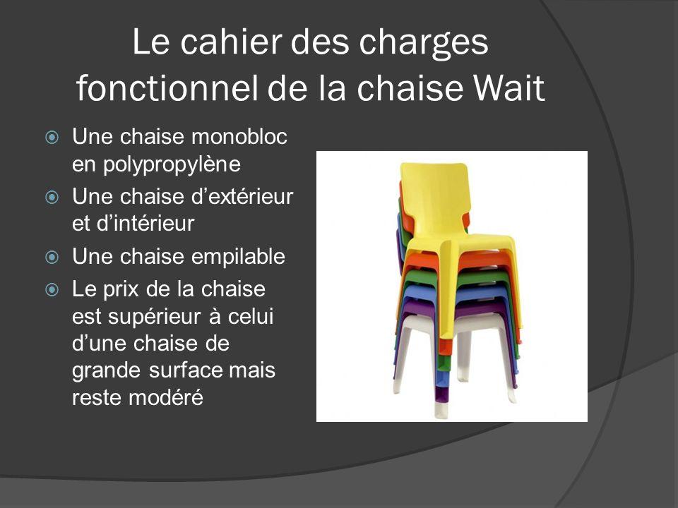 LA CHAISE WAIT Adrien Vanheste. Un produit Authentics  Authentics ... 72e7a7775573