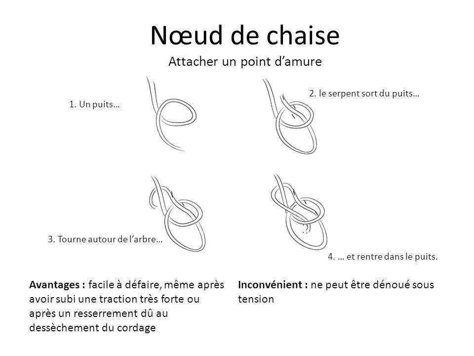4 Noeud De Chaise