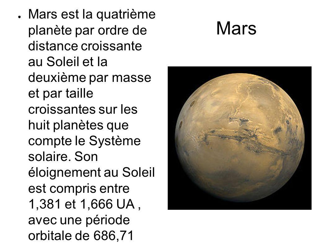 masse de mars