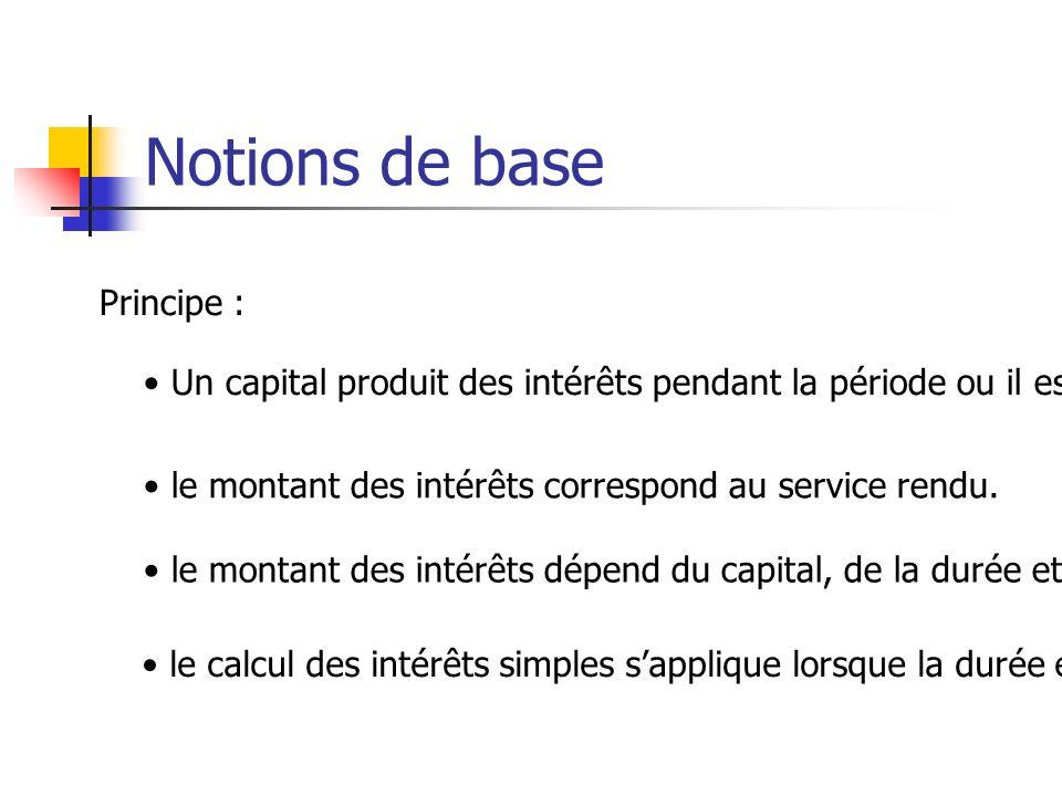 Les Interets Simples Notions De Base Principe Taux D Interet Duree