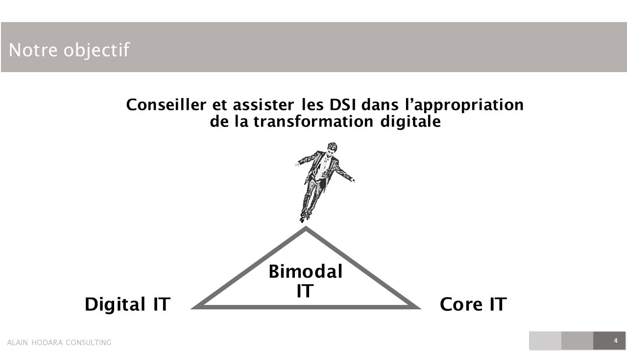 ALAIN HODARA CONSULTING Notre objectif 4 Digital IT Conseiller et assister les DSI dans l'appropriation de la transformation digitale Core IT Bimodal IT