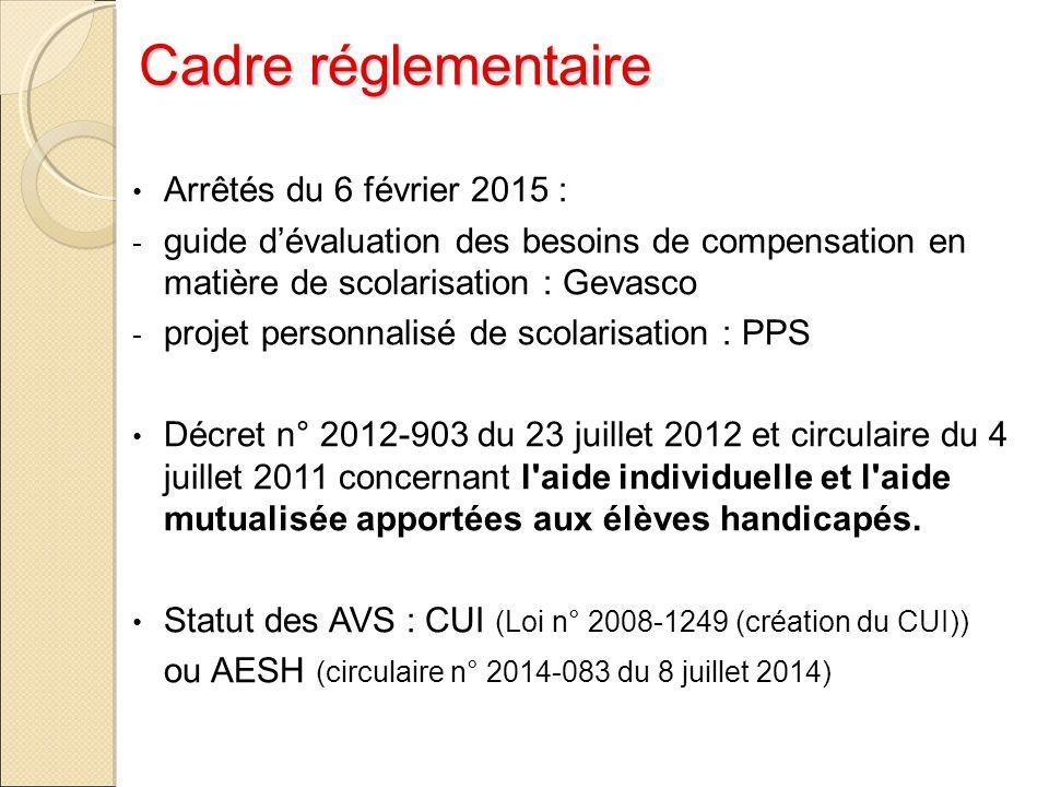 charges statut cadre