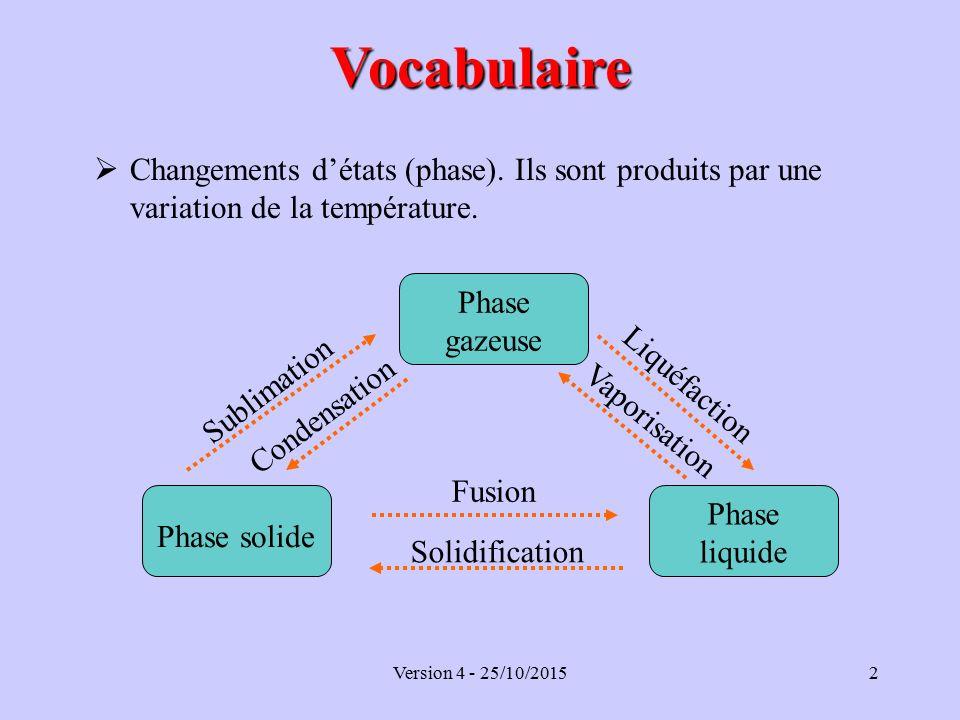 solide et liquide cycle 2
