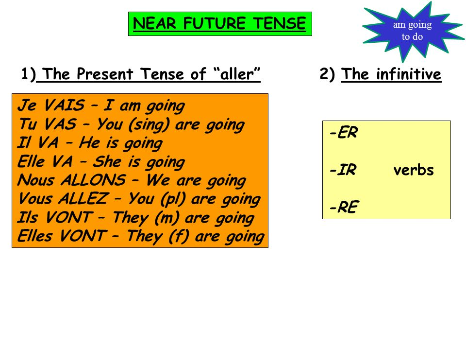 1) The Present Tense of aller Je VAIS – I am going Tu VAS – You (sing) are going Il VA – He is going Elle VA – She is going Nous ALLONS – We are going Vous ALLEZ – You (pl) are going Ils VONT – They (m) are going Elles VONT – They (f) are going 2) The infinitive -ER -IR verbs -RE NEAR FUTURE TENSE am going to do