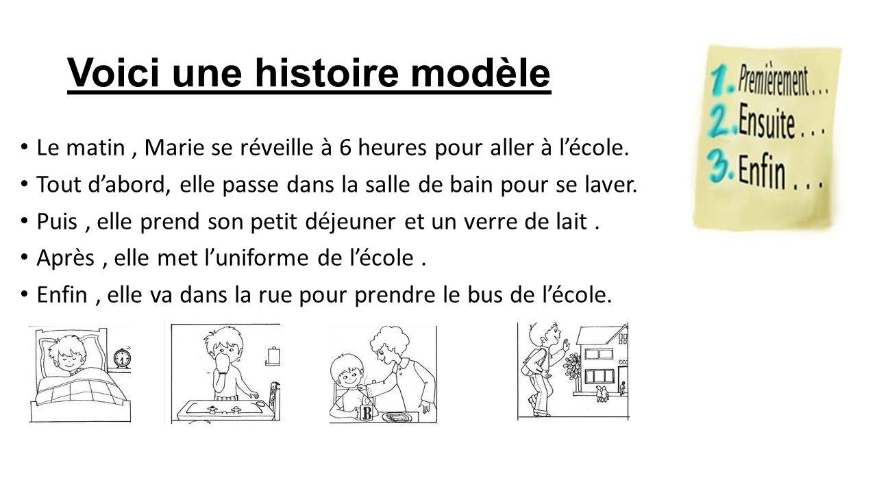 Salle De Bain Style Urbain ~ Comment Relier Les Phrases D Une Histoire Voici Une Histoire