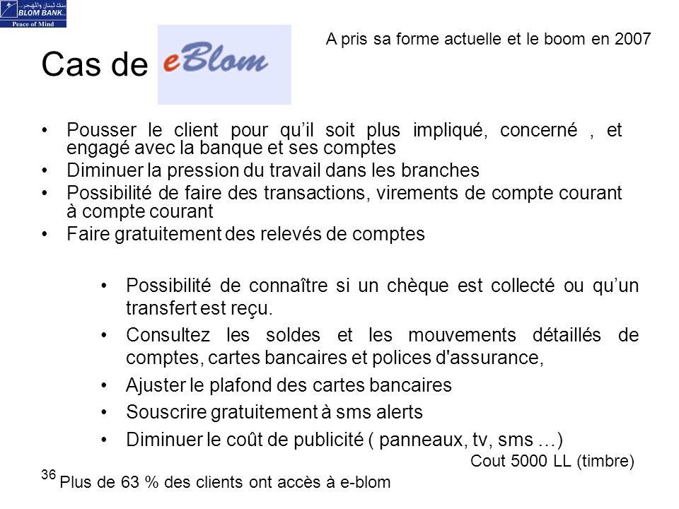 1 Morea Bechara Nathalie Saade 2 Plan Introduction Definition