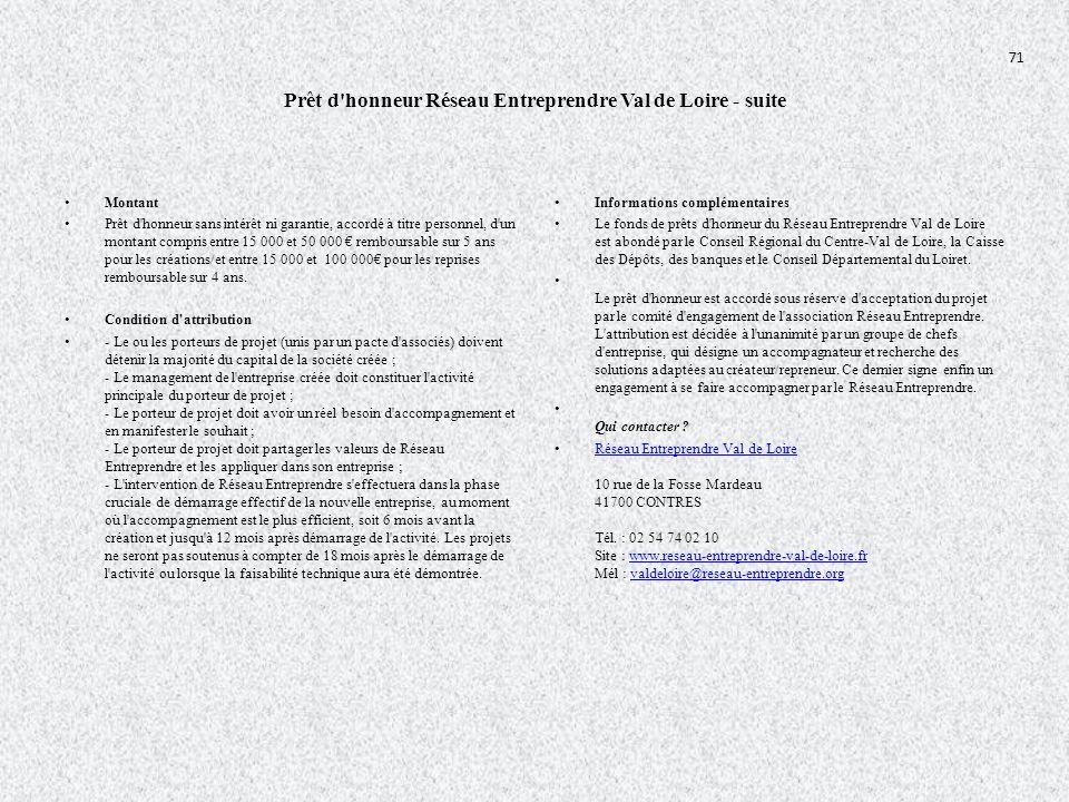 Guide Des Aides A La Creation Et A La Reprise D Entreprises