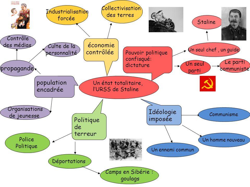 l urss de staline est un regime totalitaire